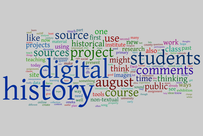 DoingDH Wordcloud